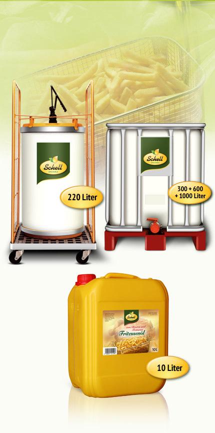 Kanister Friteusenöl